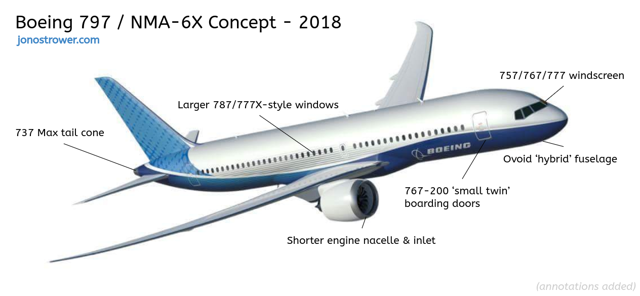 Boeing 797 / NMA-6X Annotated - jonostrower.com